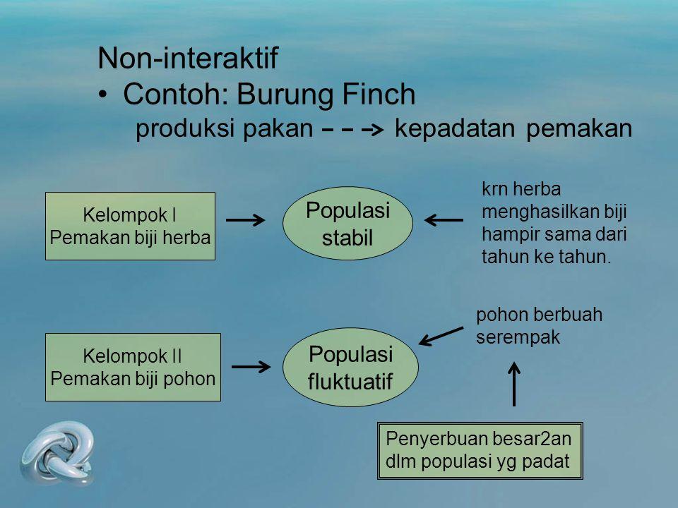 Non-interaktif Contoh: Burung Finch produksi pakan kepadatan pemakan Kelompok I Pemakan biji herba Kelompok II Pemakan biji pohon krn herba menghasilkan biji hampir sama dari tahun ke tahun.