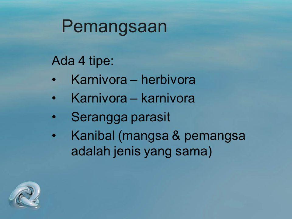 Pemangsaan Ada 4 tipe: Karnivora – herbivora Karnivora – karnivora Serangga parasit Kanibal (mangsa & pemangsa adalah jenis yang sama)