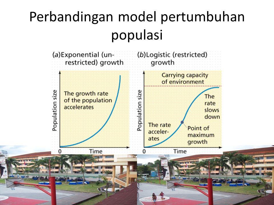 Perbandingan model pertumbuhan populasi