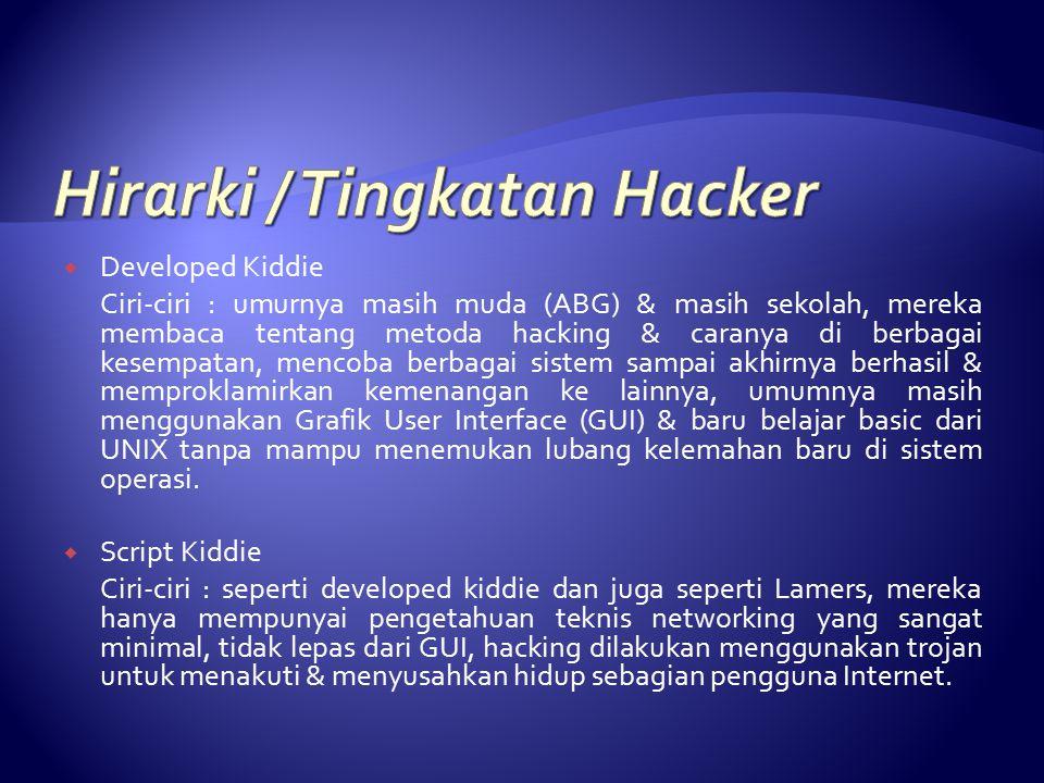  Developed Kiddie Ciri-ciri : umurnya masih muda (ABG) & masih sekolah, mereka membaca tentang metoda hacking & caranya di berbagai kesempatan, menco