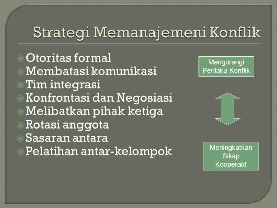  Otoritas formal  Membatasi komunikasi  Tim integrasi  Konfrontasi dan Negosiasi  Melibatkan pihak ketiga  Rotasi anggota  Sasaran antara  Pel