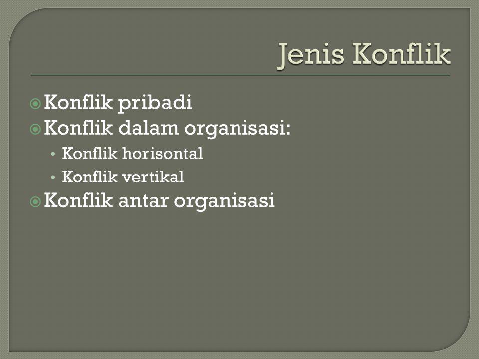  Konflik pribadi  Konflik dalam organisasi: Konflik horisontal Konflik vertikal  Konflik antar organisasi