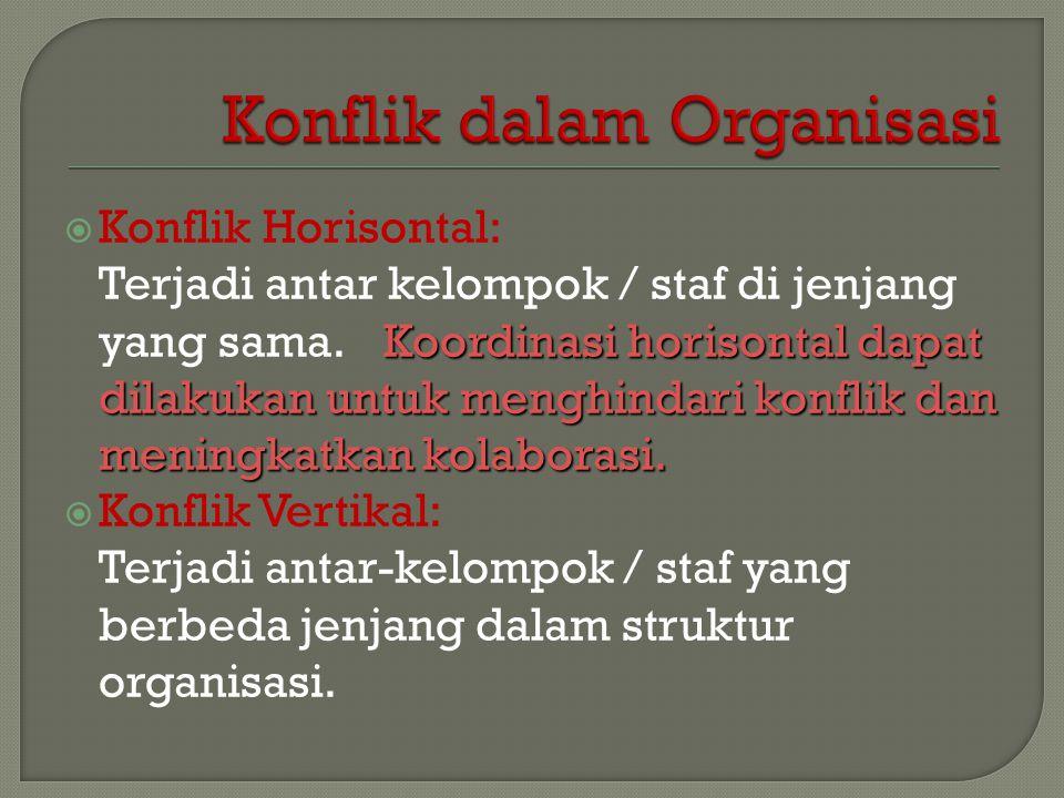  Konflik Horisontal: Koordinasi horisontal dapat dilakukan untuk menghindari konflik dan meningkatkan kolaborasi. Terjadi antar kelompok / staf di je