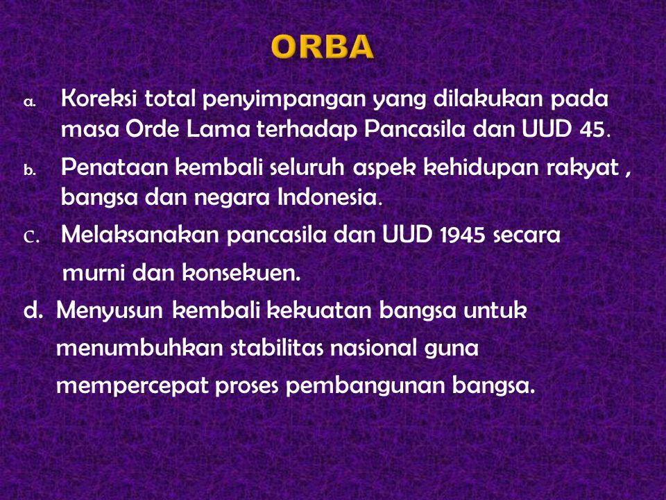 a. Koreksi total penyimpangan yang dilakukan pada masa Orde Lama terhadap Pancasila dan UUD 45. b. Penataan kembali seluruh aspek kehidupan rakyat, ba