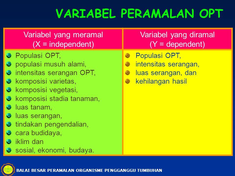 Variabel yang meramal (X = independent) Variabel yang diramal (Y = dependent) Populasi OPT, populasi musuh alami, intensitas serangan OPT, komposisi v