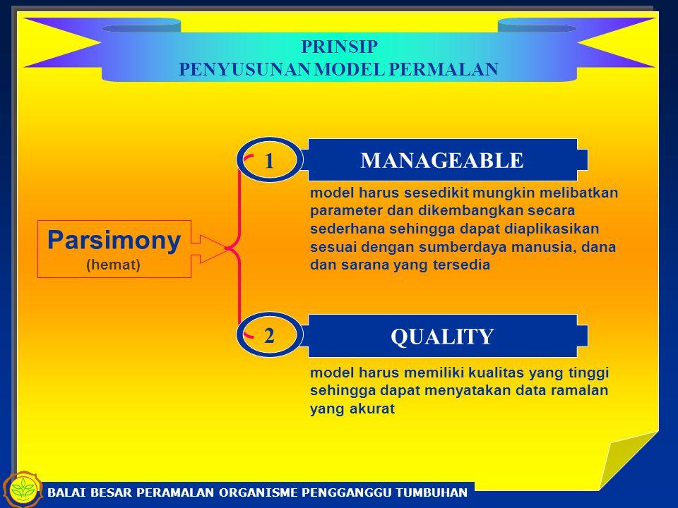 PRINSIP PENYUSUNAN MODEL PERMALAN Parsimony (hemat) MANAGEABLE 1 model harus sesedikit mungkin melibatkan parameter dan dikembangkan secara sederhana