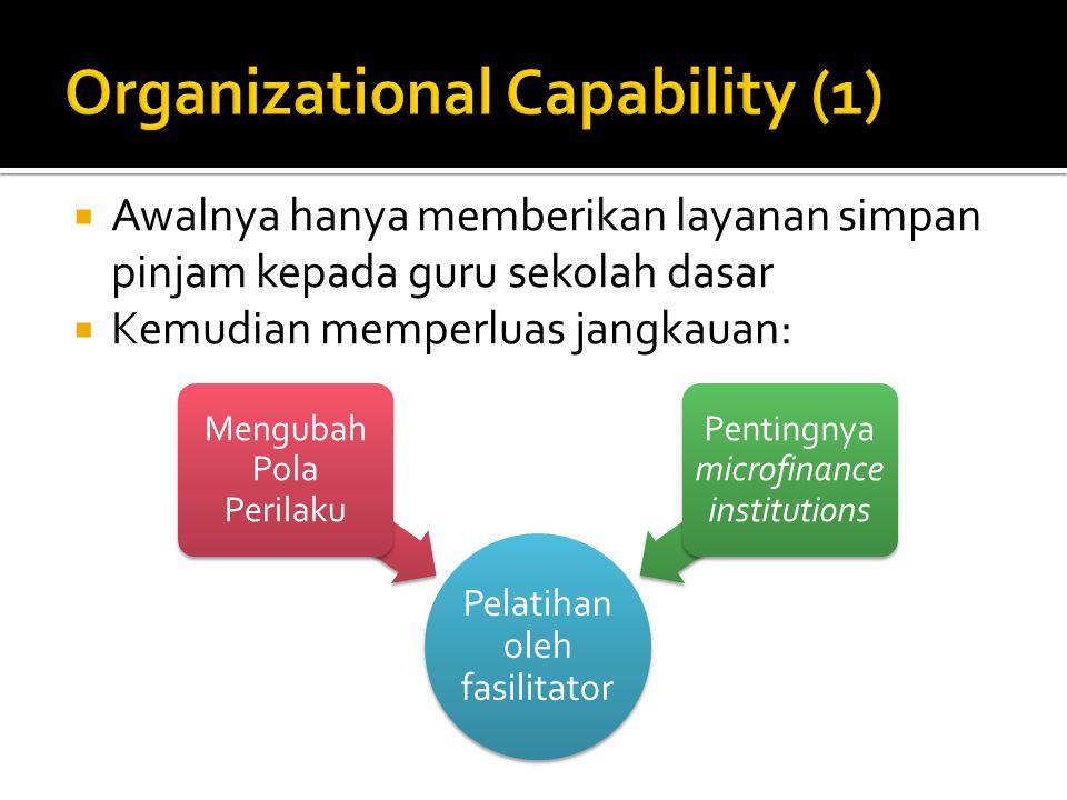  Awalnya hanya memberikan layanan simpan pinjam kepada guru sekolah dasar  Kemudian memperluas jangkauan: Pelatihan oleh fasilitator Mengubah Pola Perilaku Pentingnya microfinance institutions