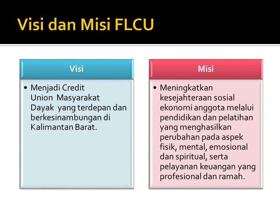 Visi Menjadi Credit Union Masyarakat Dayak yang terdepan dan berkesinambungan di Kalimantan Barat.