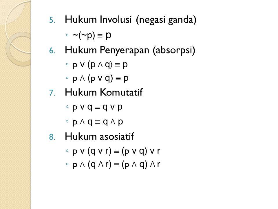 5. Hukum Involusi (negasi ganda) ◦ ~(~p)  p 6. Hukum Penyerapan (absorpsi) ◦ p ν (p Λ q )  p ◦ p Λ ( p ν q)  p 7. Hukum Komutatif ◦ p ν q  q ν p ◦