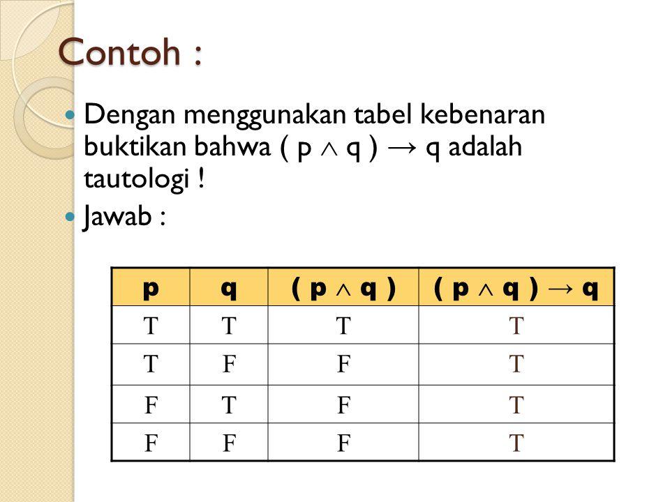 Contoh : Dengan menggunakan tabel kebenaran buktikan bahwa ( p  q ) → q adalah tautologi ! Jawab : pq( p  q )( p  q ) → q TTTT TFFT FTFT FFFT