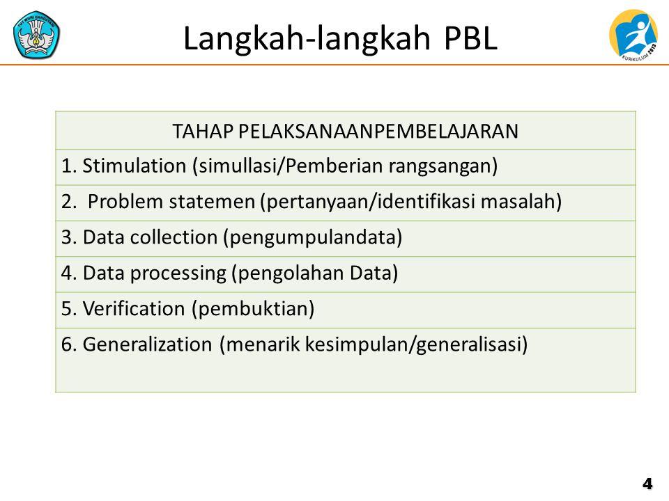 Langkah-langkah PBL 4 TAHAP PELAKSANAANPEMBELAJARAN 1. Stimulation (simullasi/Pemberian rangsangan) 2. Problem statemen (pertanyaan/identifikasi masal