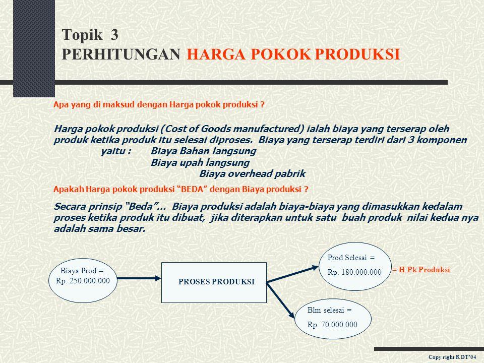 Perubahan Biaya produksi per unit dari 7,700 menjadi 8,025 disebabkan karena pembebanan 'BOP Tetap' kedalam tiap unit yang ber ubah2 sbg pengaruh dari