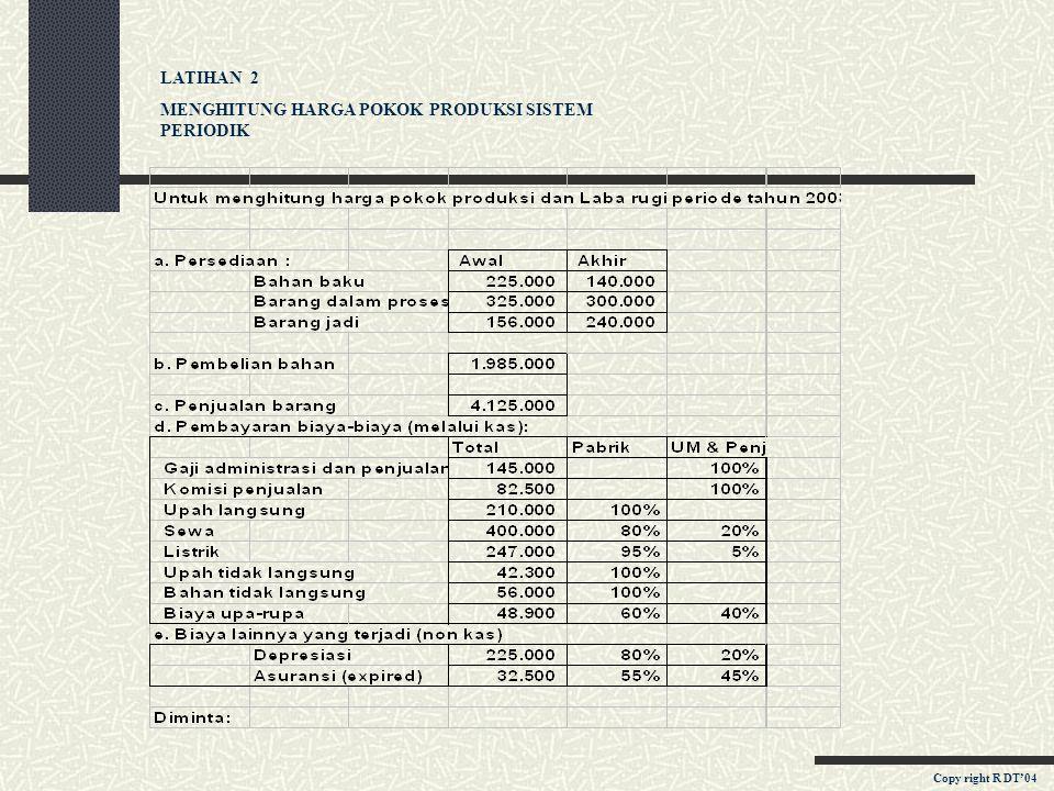 PERHITUNGAN HARGA POKOK PRODUKSI LAPORAN HARGA POKOK PRODUKSI: [SISTEM PERIODIK] Bahan Baku: Persediaan awal : 175.000 Pembelian 5.655.000 (+) Bahan t