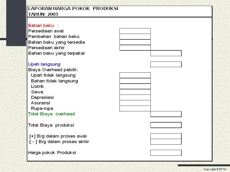 LATIHAN 2 MENGHITUNG HARGA POKOK PRODUKSI SISTEM PERIODIK Copy right R DT'04