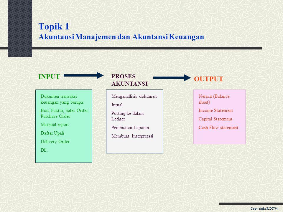 Topik 1 Akuntansi Manajemen dan Akuntansi Keuangan Dokumen transaksi keuangan yang berupa: Bon, Faktur, Sales Order, Purchase Order Material report Daftar Upah Delivery Order Dll.