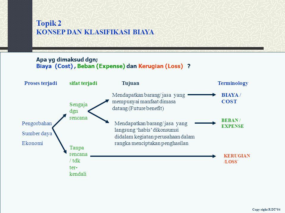 Perbandingan Akuntansi Keuangan vs Akuntansi Manajerial Aspek Akt.Keuangan Akt.Manajerial Pengguna Kalangan Eksternal manajemen Kalangan Internal Mana