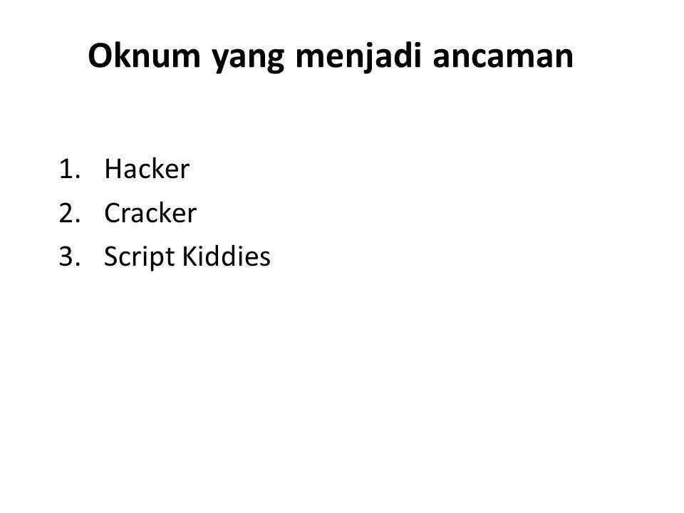 Oknum yang menjadi ancaman 1.Hacker 2.Cracker 3.Script Kiddies