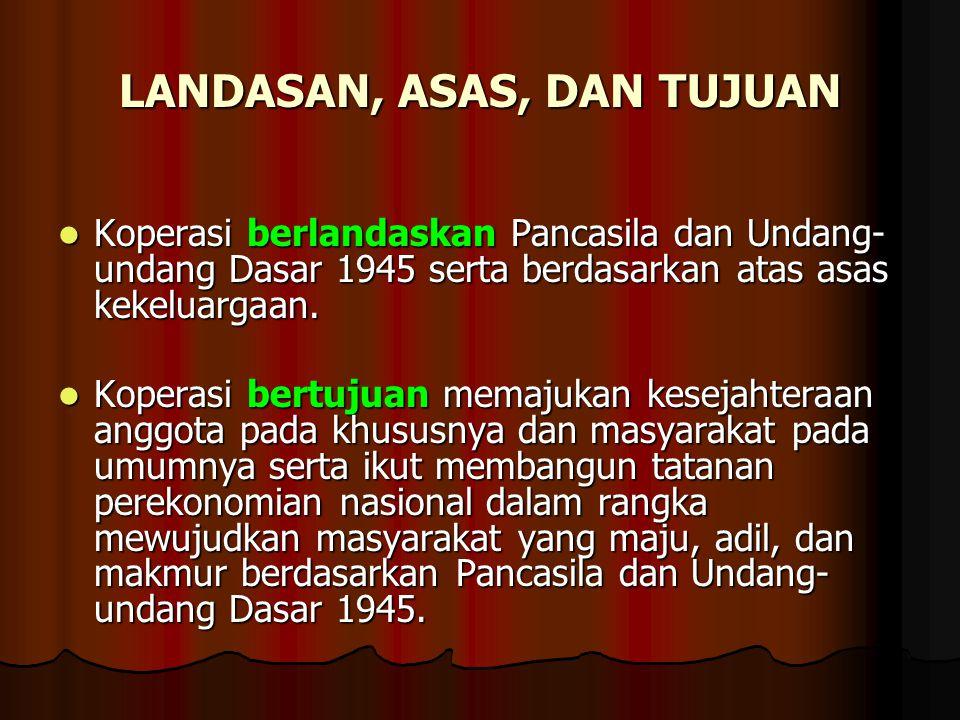 LANDASAN, ASAS, DAN TUJUAN Koperasi berlandaskan Pancasila dan Undang- undang Dasar 1945 serta berdasarkan atas asas kekeluargaan.