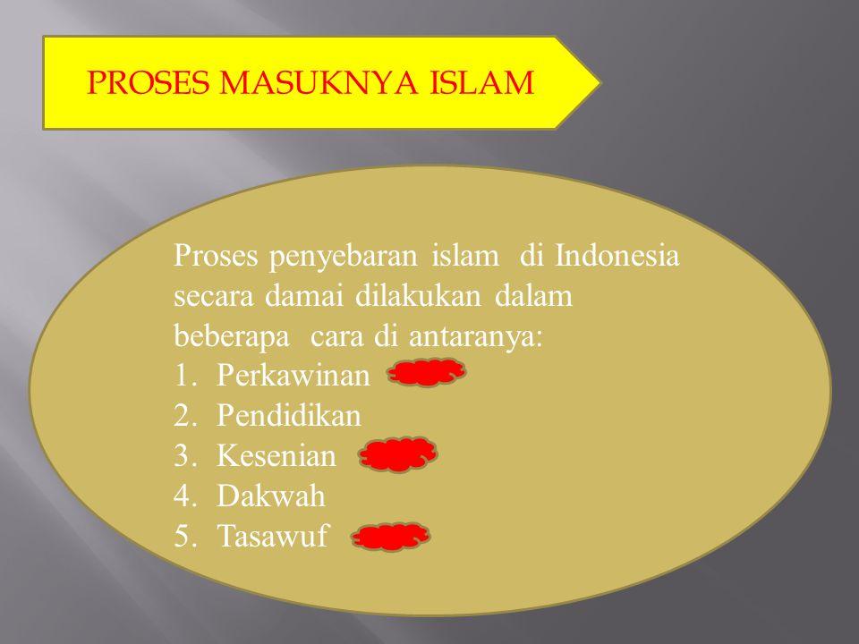 PERKAWINAN PENDIDIKAN Para pedagang yang singgah di dalam perkampungan muslim (pekojan) mereka lantas mereka melakuakan pernikahan dengan orang-orang pribumi sehingga secara otomatis wanita yang dinikahi langsung masuk Islam bersama dengan keluarganya.