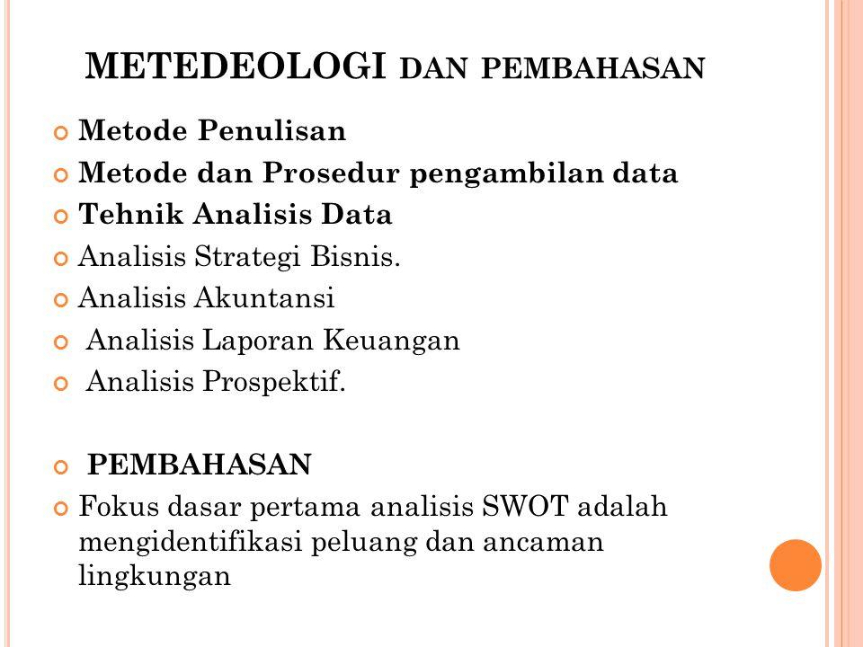 METEDEOLOGI DAN PEMBAHASAN Metode Penulisan Metode dan Prosedur pengambilan data Tehnik Analisis Data Analisis Strategi Bisnis. Analisis Akuntansi Ana