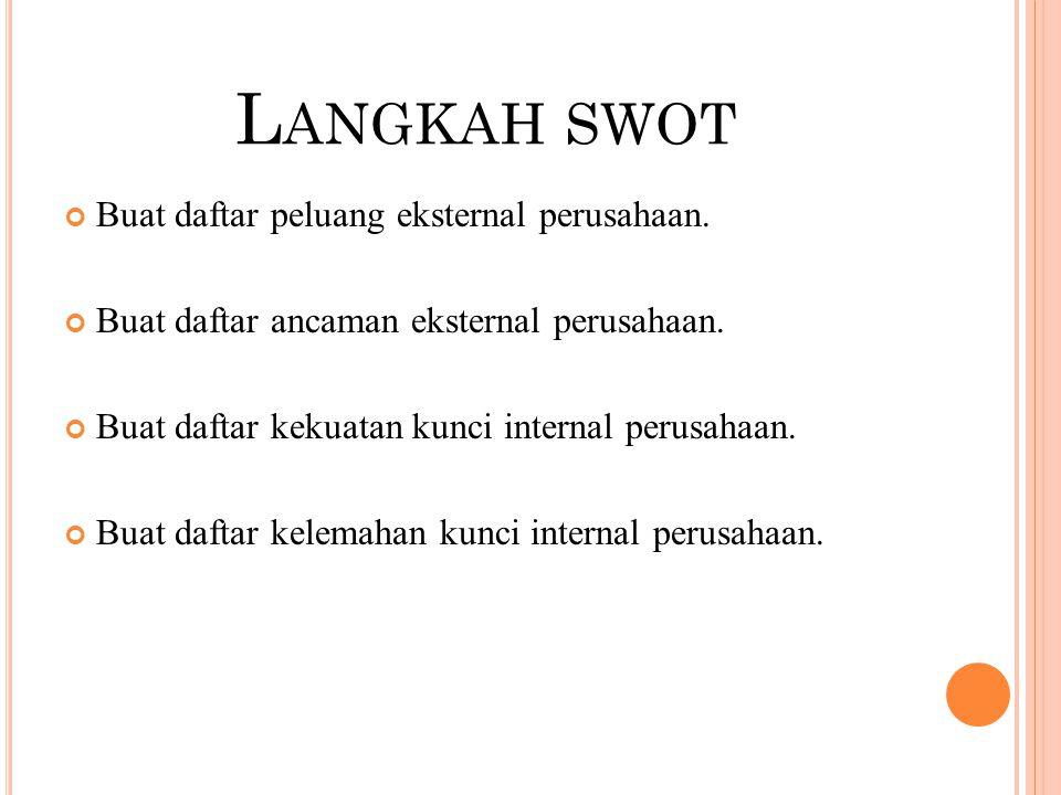 L ANGKAH SWOT Buat daftar peluang eksternal perusahaan. Buat daftar ancaman eksternal perusahaan. Buat daftar kekuatan kunci internal perusahaan. Buat