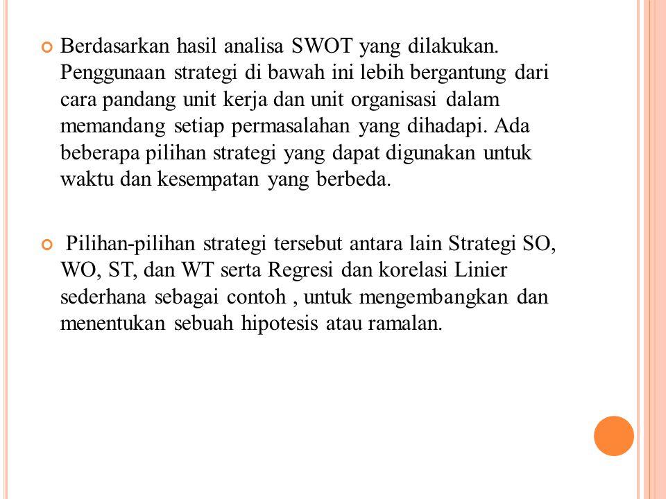 Berdasarkan hasil analisa SWOT yang dilakukan. Penggunaan strategi di bawah ini lebih bergantung dari cara pandang unit kerja dan unit organisasi dala