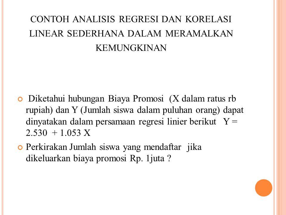 CONTOH ANALISIS REGRESI DAN KORELASI LINEAR SEDERHANA DALAM MERAMALKAN KEMUNGKINAN Diketahui hubungan Biaya Promosi (X dalam ratus rb rupiah) dan Y (J