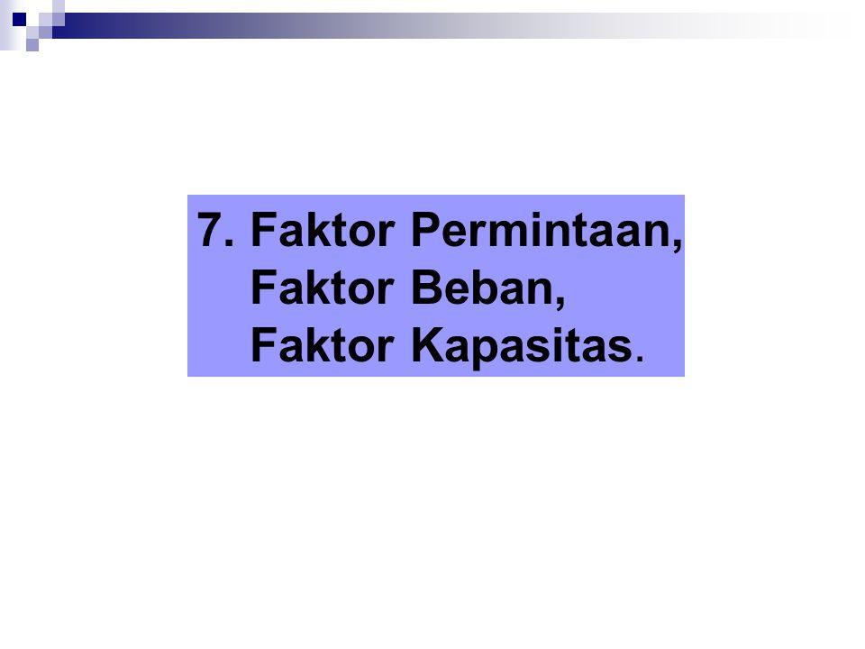 7. Faktor Permintaan, Faktor Beban, Faktor Kapasitas.