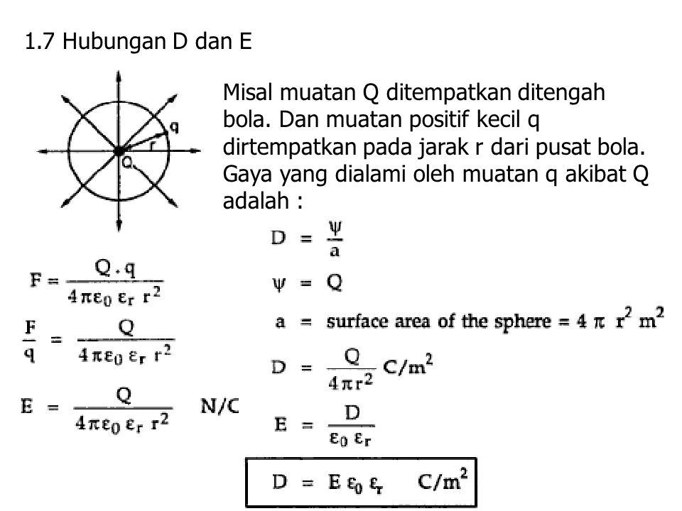 1.7 Hubungan D dan E Misal muatan Q ditempatkan ditengah bola. Dan muatan positif kecil q dirtempatkan pada jarak r dari pusat bola. Gaya yang dialami