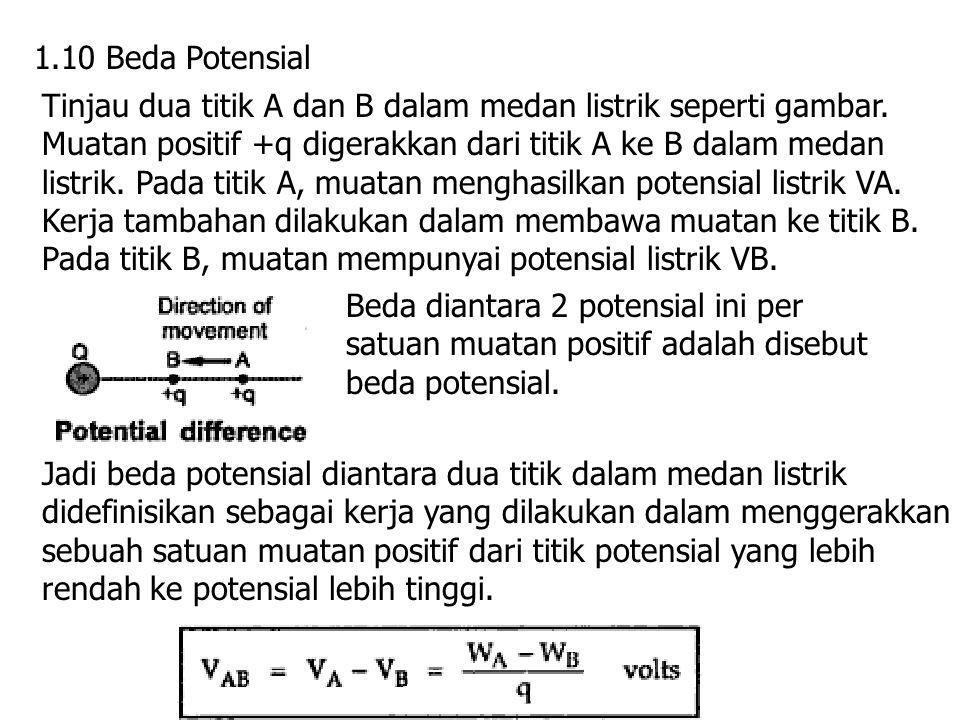 Tinjau dua titik A dan B dalam medan listrik seperti gambar. Muatan positif +q digerakkan dari titik A ke B dalam medan listrik. Pada titik A, muatan