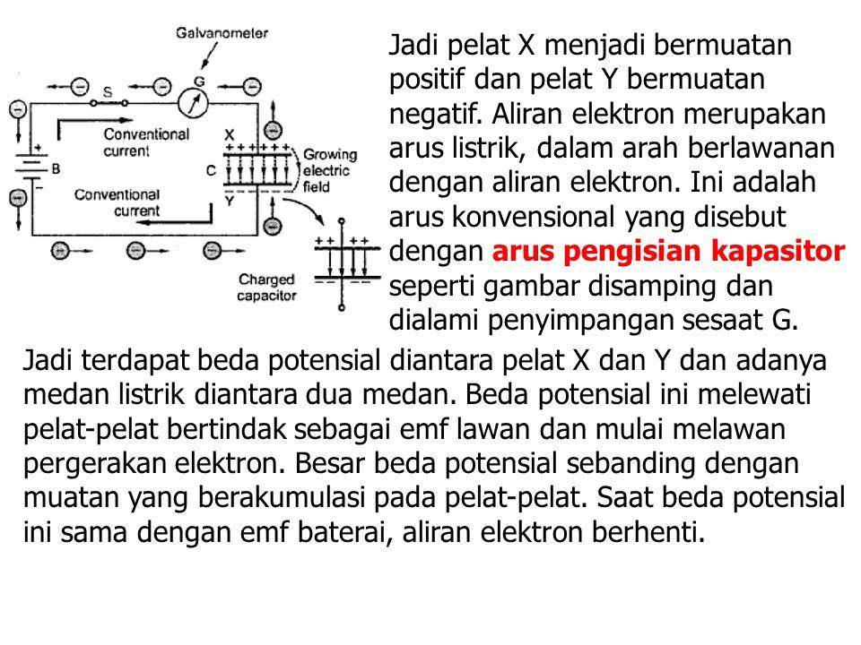 Jadi pelat X menjadi bermuatan positif dan pelat Y bermuatan negatif. Aliran elektron merupakan arus listrik, dalam arah berlawanan dengan aliran elek