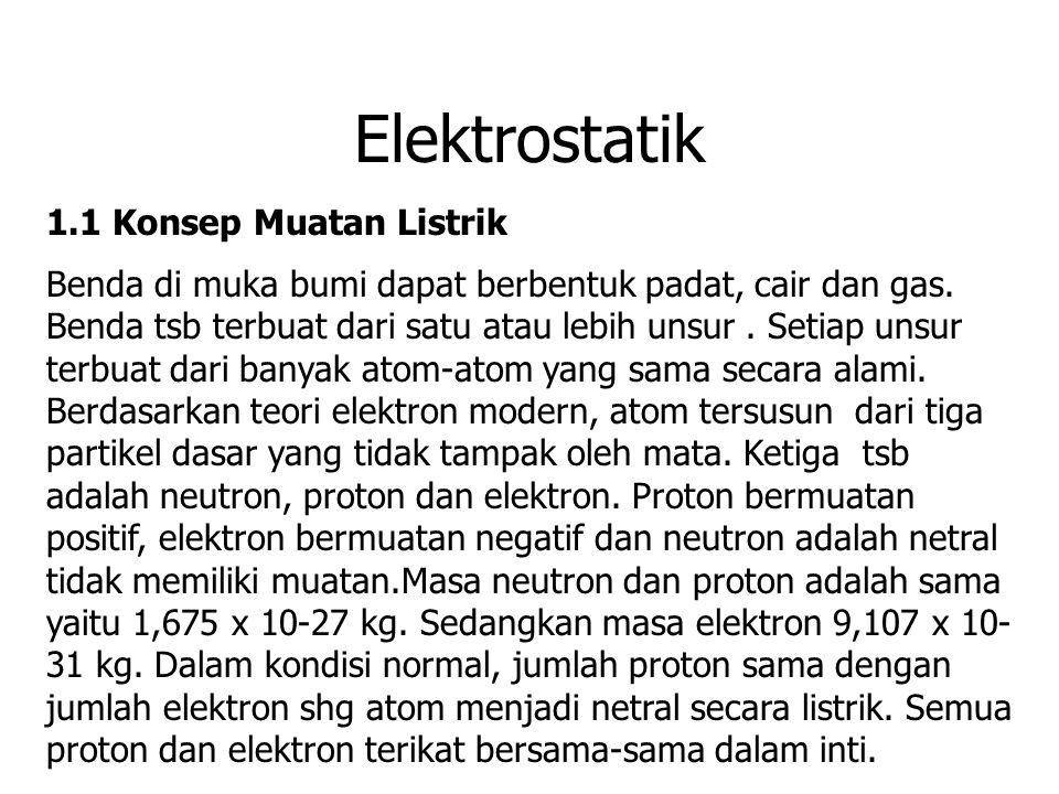 Elektrostatik 1.1 Konsep Muatan Listrik Benda di muka bumi dapat berbentuk padat, cair dan gas. Benda tsb terbuat dari satu atau lebih unsur. Setiap u
