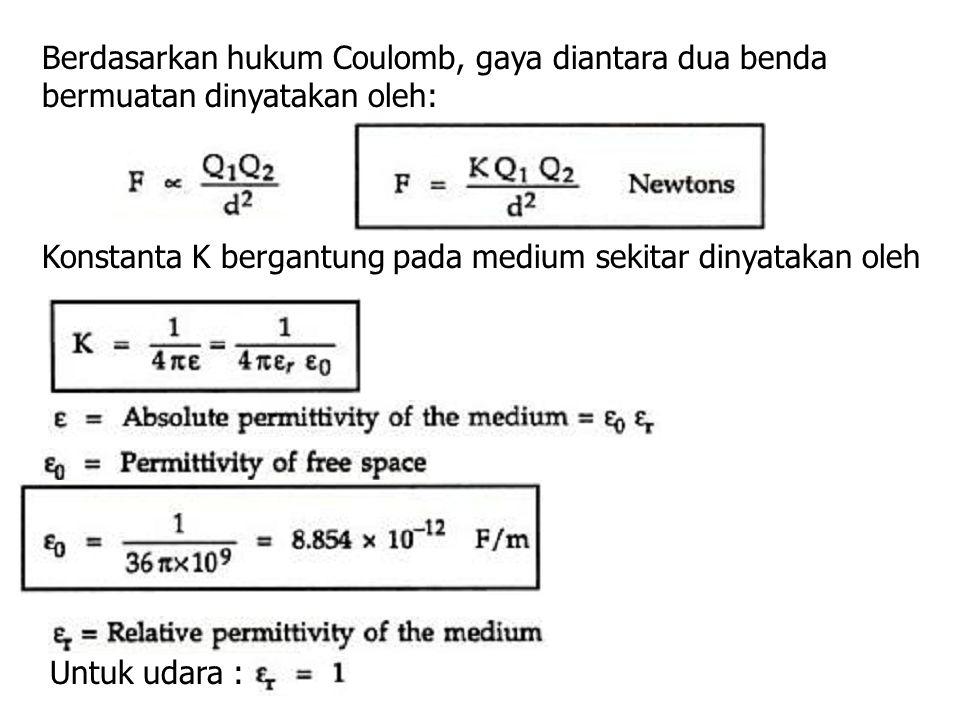 Berdasarkan hukum Coulomb, gaya diantara dua benda bermuatan dinyatakan oleh: Konstanta K bergantung pada medium sekitar dinyatakan oleh Untuk udara :