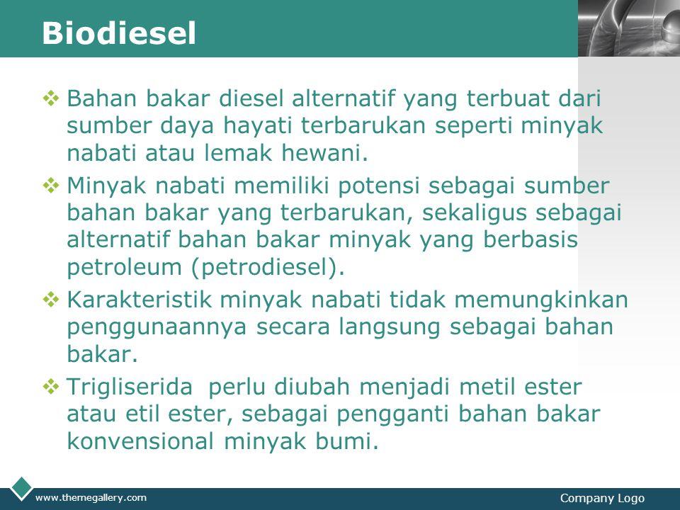 LOGO Biodiesel  Bahan bakar diesel alternatif yang terbuat dari sumber daya hayati terbarukan seperti minyak nabati atau lemak hewani.  Minyak nabat