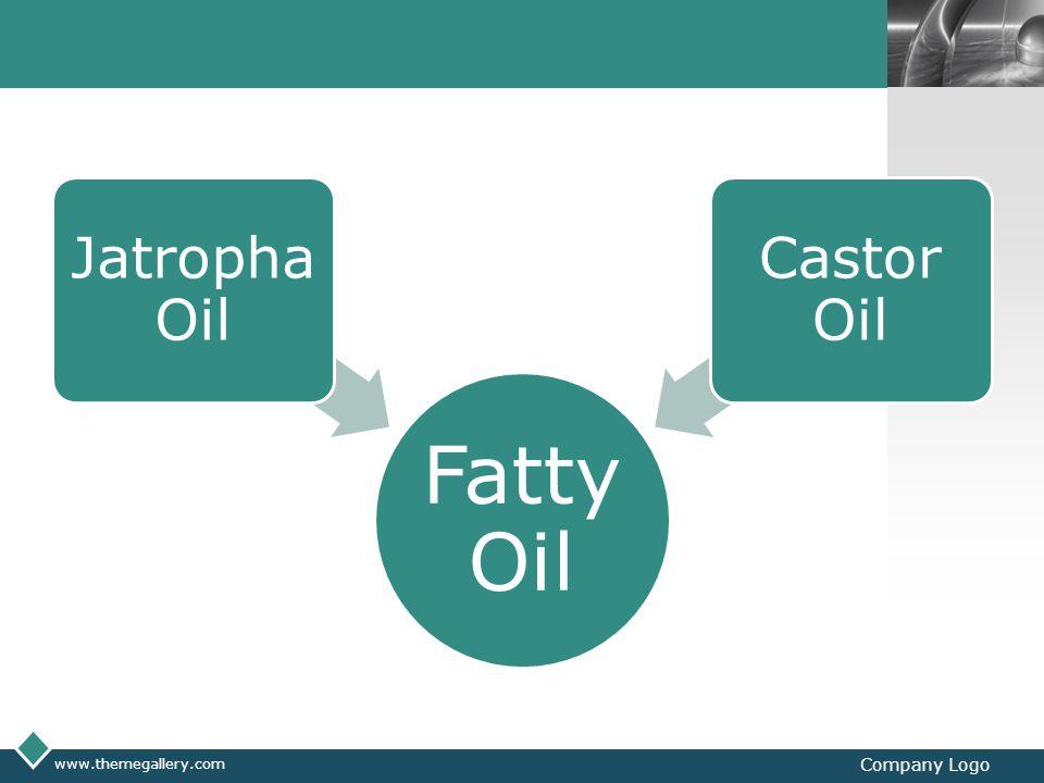LOGO Fatty Oil Jatropha Oil Castor Oil www.themegallery.com Company Logo