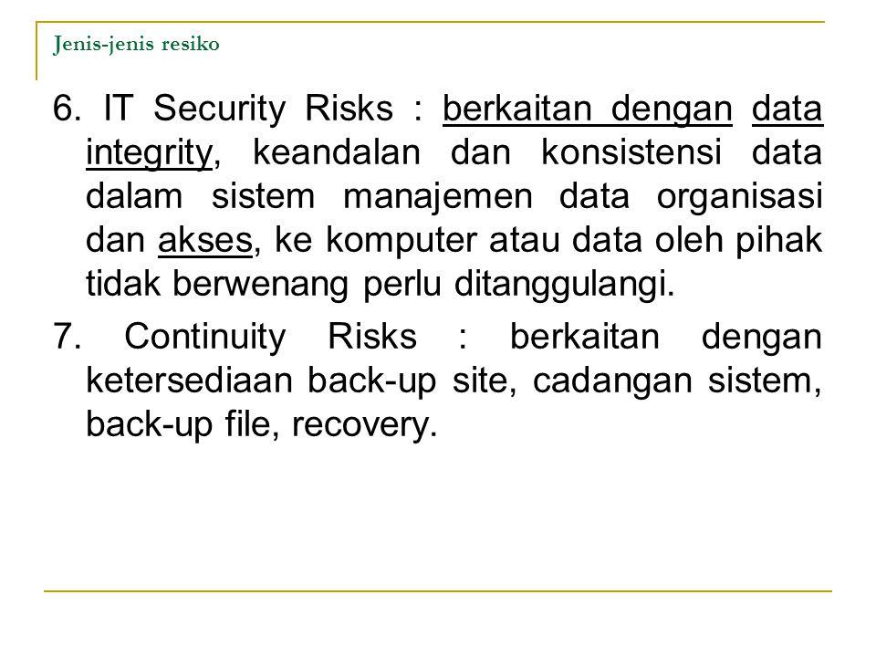 Jenis-jenis resiko 6.