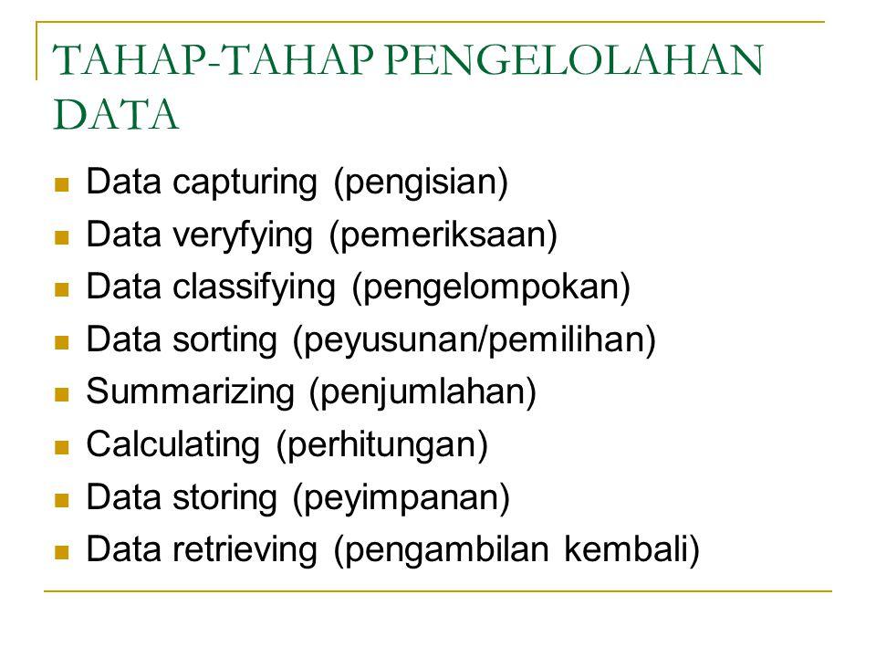 TAHAP-TAHAP PENGELOLAHAN DATA Data capturing (pengisian) Data veryfying (pemeriksaan) Data classifying (pengelompokan) Data sorting (peyusunan/pemilihan) Summarizing (penjumlahan) Calculating (perhitungan) Data storing (peyimpanan) Data retrieving (pengambilan kembali)