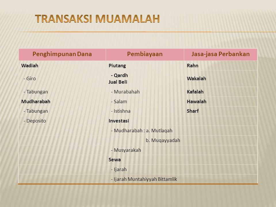  Kegiatan bank syariah merupakan implementasi dari prinsip ekonomi Islam dengan karakteristik antara lain sebagai berikut :  Pelarangan riba dalam b