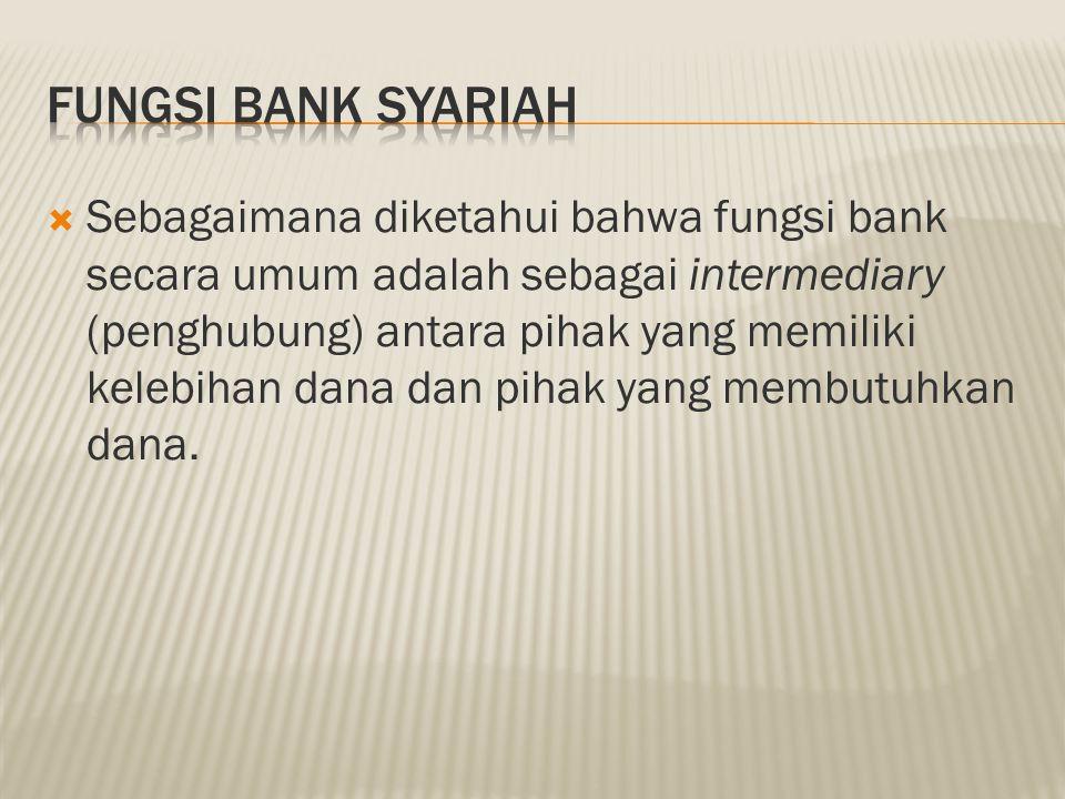 1. Fungsi Bank Syariah 2. Karakteristik Bank Syariah 3. Transaksi Muamalah 4. Transaksi Ijtima