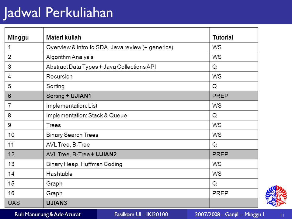 11 Ruli Manurung & Ade AzuratFasilkom UI - IKI201002007/2008 – Ganjil – Minggu 1 Jadwal Perkuliahan MingguMateri kuliahTutorial 1Overview & Intro to S
