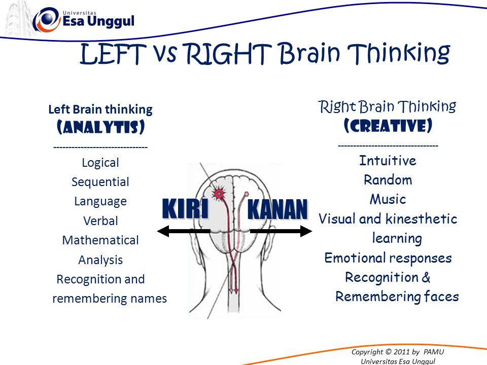 Copyright © 2011 by PAMU Universitas Esa Unggul LEFT vs RIGHT Brain Thinking Left Brain thinking (aNALYTIS) ------------------------------- Logical Se