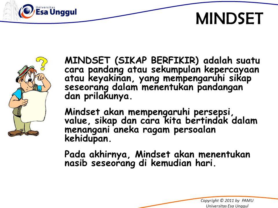 Copyright © 2011 by PAMU Universitas Esa Unggul MINDSET (SIKAP BERFIKIR) adalah suatu cara pandang atau sekumpulan kepercayaan atau keyakinan, yang mempengaruhi sikap seseorang dalam menentukan pandangan dan prilakunya.