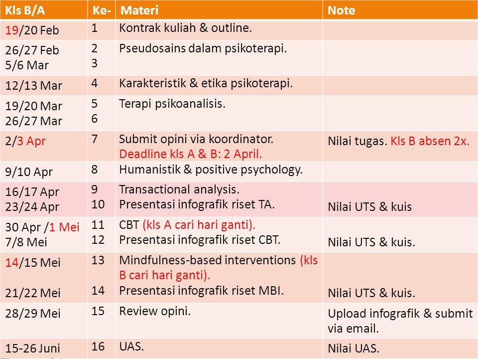 Kls B/AKe-MateriNote 19/20 Feb 1Kontrak kuliah & outline. 26/27 Feb 5/6 Mar 2323 Pseudosains dalam psikoterapi. 12/13 Mar 4Karakteristik & etika psiko