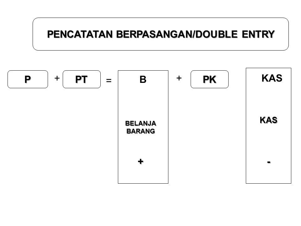 PENCATATAN BERPASANGAN/DOUBLE ENTRY P + PT = + PK B BELANJABARANG+ KAS KAS-