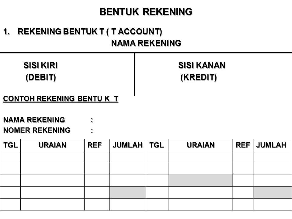 BENTUK REKENING 1.REKENING BENTUK T ( T ACCOUNT) NAMA REKENING SISI KIRI SISI KANAN SISI KIRI SISI KANAN (DEBIT) (KREDIT) (DEBIT) (KREDIT) CONTOH REKENING BENTU K T NAMA REKENING : NOMER REKENING: TGLURAIANREFJUMLAHTGLURAIANREFJUMLAH