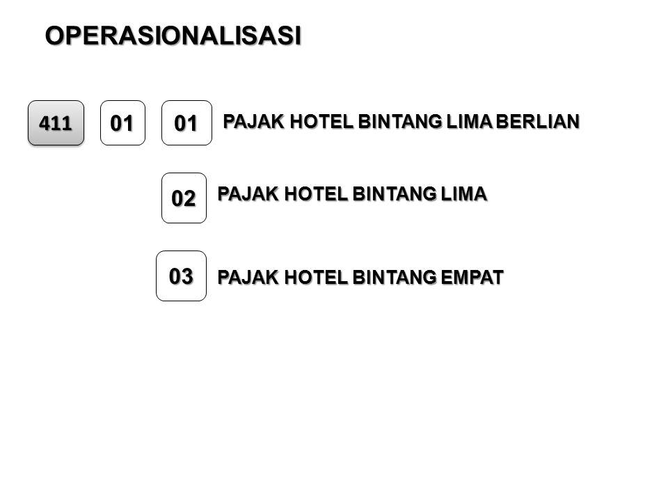 OPERASIONALISASI 411411 0101 PAJAK HOTEL BINTANG LIMA BERLIAN 02 PAJAK HOTEL BINTANG LIMA 03 PAJAK HOTEL BINTANG EMPAT
