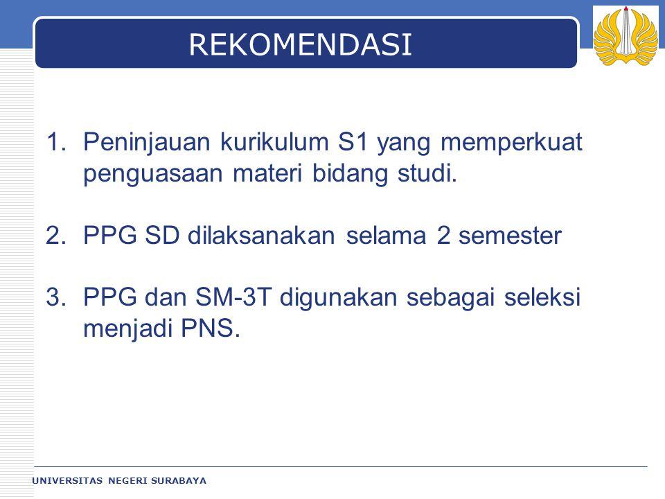 LOGO UNIVERSITAS NEGERI SURABAYA REKOMENDASI 1.Peninjauan kurikulum S1 yang memperkuat penguasaan materi bidang studi. 2.PPG SD dilaksanakan selama 2
