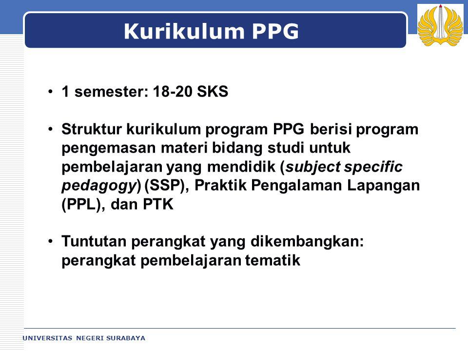 LOGO UNIVERSITAS NEGERI SURABAYA Kurikulum PPG 1 semester: 18-20 SKS Struktur kurikulum program PPG berisi program pengemasan materi bidang studi untu