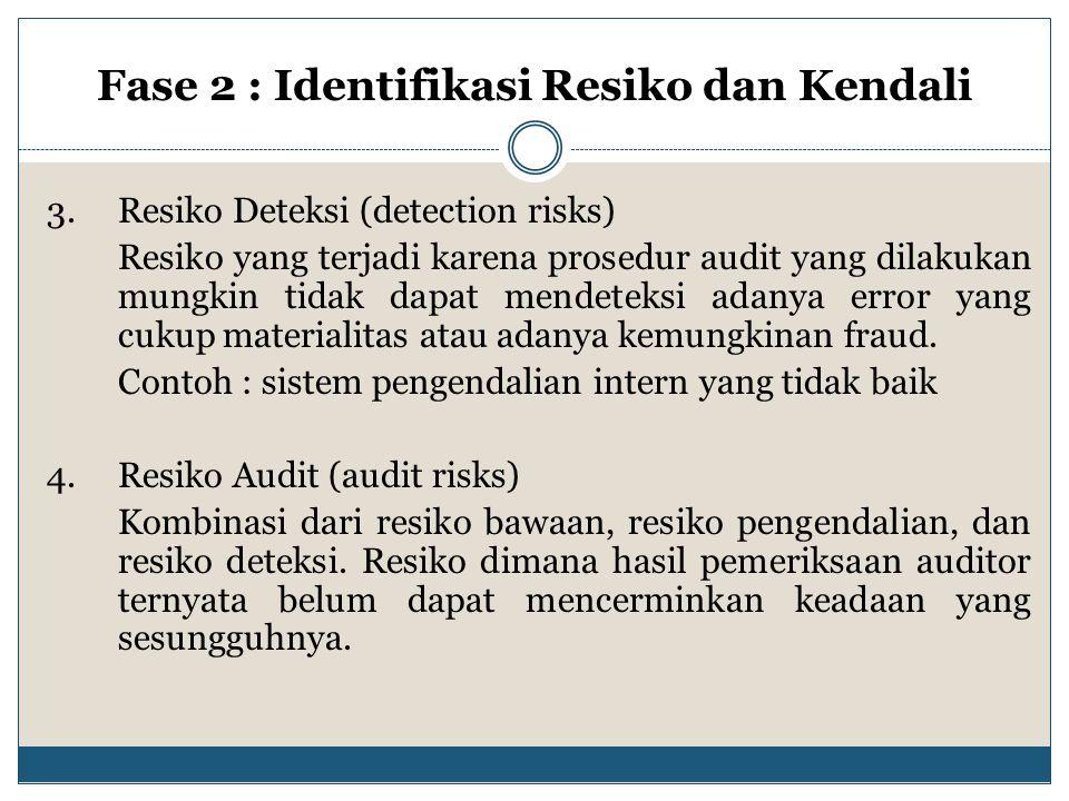 Fase 2 : Identifikasi Resiko dan Kendali 3.Resiko Deteksi (detection risks) Resiko yang terjadi karena prosedur audit yang dilakukan mungkin tidak dapat mendeteksi adanya error yang cukup materialitas atau adanya kemungkinan fraud.