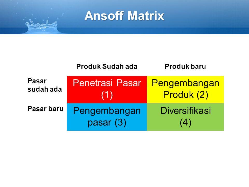 Produk Sudah adaProduk baru Pasar sudah ada Penetrasi Pasar (1) Pengembangan Produk (2) Pasar baru Pengembangan pasar (3) Diversifikasi (4)
